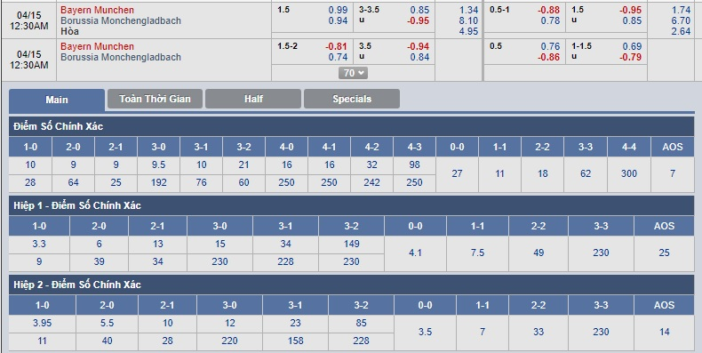 Bayern-Munich-vs-Gladbach-23h30-ngay-14-4-1