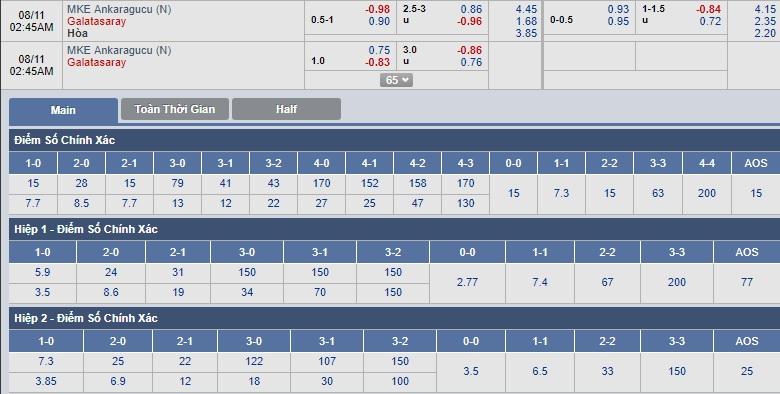 Ankaragucu-vs-Galatasaray-1h45-ngay-11-8-2