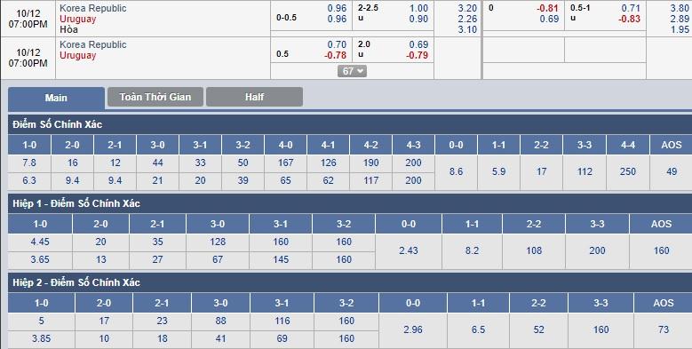 Han-Quoc-vs-Uruguay-18h00-ngay-12-10-2