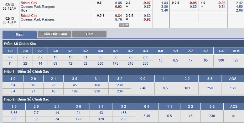 Bristol-City-vs-QPR-02h45-ngay-13-02