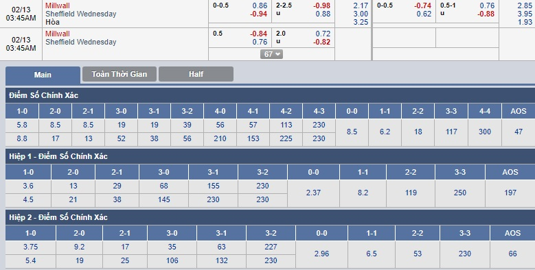 Millwall-vs-Sheffield-Wed-02h45-ngay-1302-2
