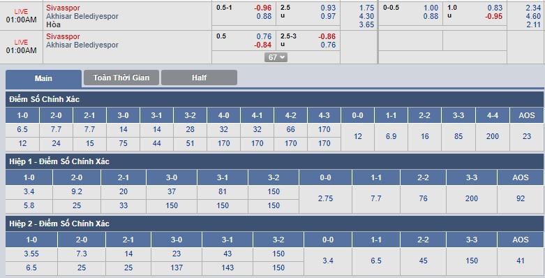 Sivasspor-vs-Akhisarspor-00h00-ngay-12-02-2