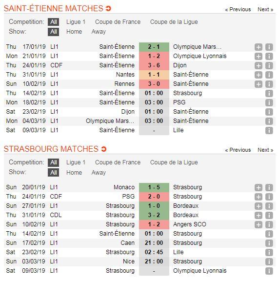 saint-etienne-vs-strasbourg-soi-keo-vdqg-phap-14-02-don-trung-phat-4