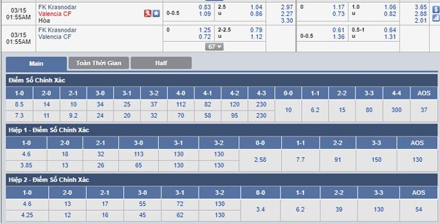 Krasnodar-vs-Valencia-00h55-ngay-15-3-1
