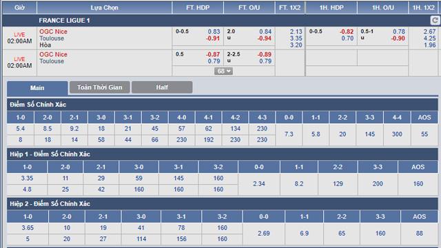 Nice-vs-Toulouse-01h00-ngay-16-3-1