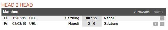 red-bull-salzburg-vs-napoli-soi-keo-cup-c2-chau-au-15-03-so-phan-nghiet-nga-5