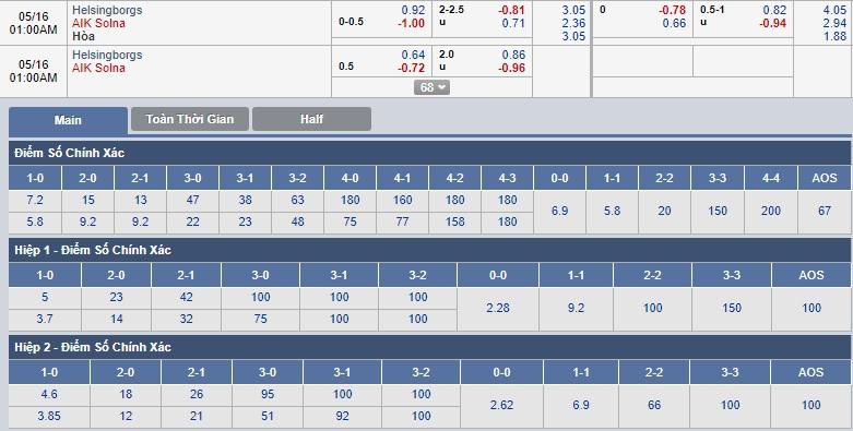 Helsingborg-vs-AIK-Solna-00h00-ngay-16-05