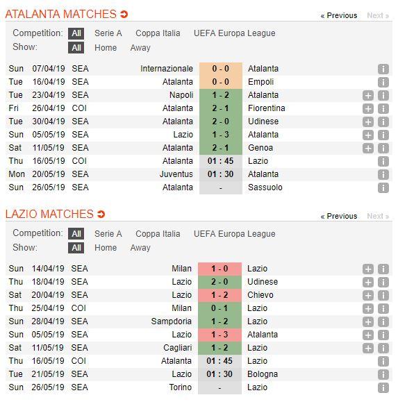 atalanta-vs-lazio-soi-keo-cup-quoc-gia-italia-16-05-cham-toi-vinh-quang-4