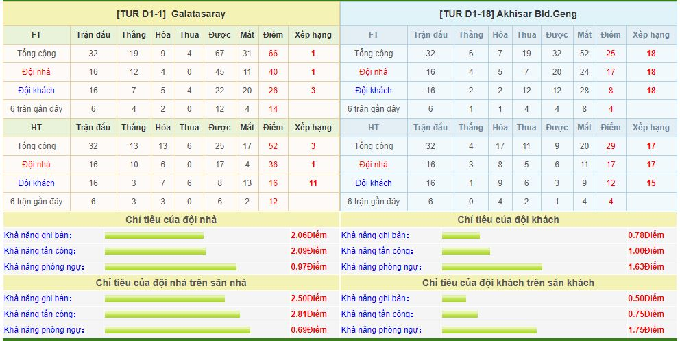 galatasaray-vs-akhisarspor-soi-keo-cup-quoc-gia-tho-nhi-ky-16-05-nhat-chem-chi-mang-6