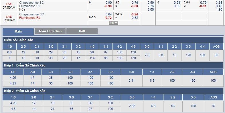 Chapecoense-vs-Fluminese-06h00-ngay-14-06-2