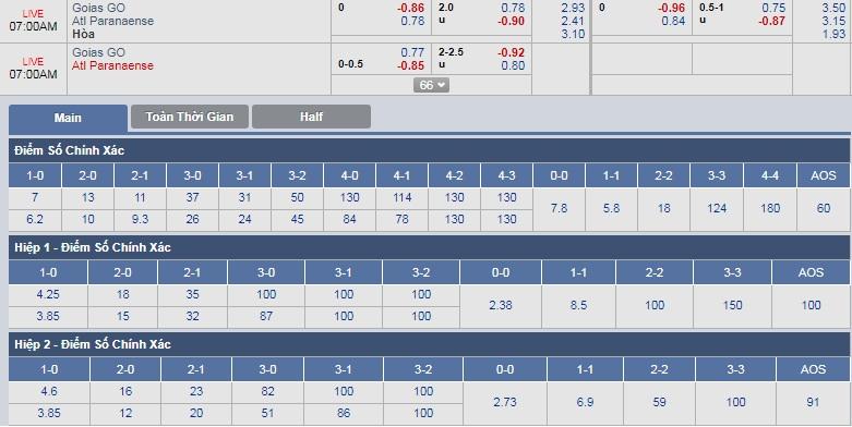 Goias-vs-Athletico-Paranaense-06h00-ngay-14-06-2