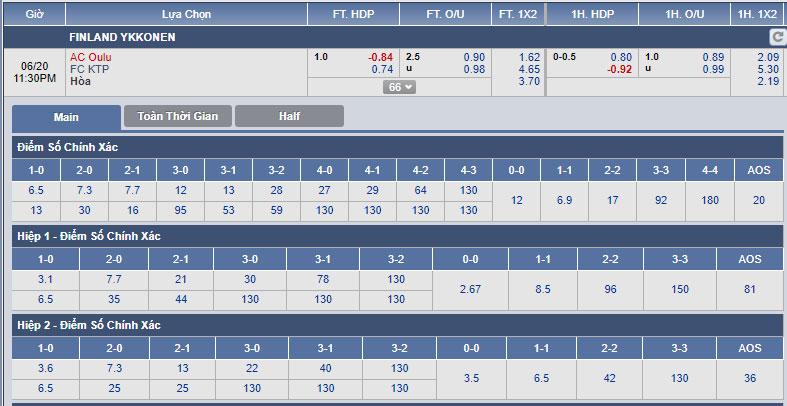 Oulu-vs-KTP-22h30-ngay-20-6-1