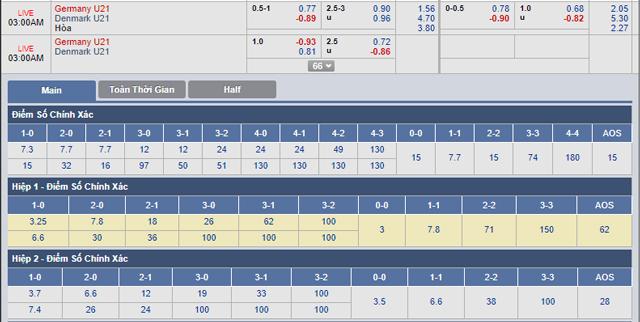 U21-Duc-vs-U21-Dan-Mach-02h00-ngay-18-6-2