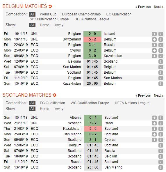 bi-vs-scotland-soi-keo-vong-loai-chau-au-12-06-cham-mat-hung-than-4