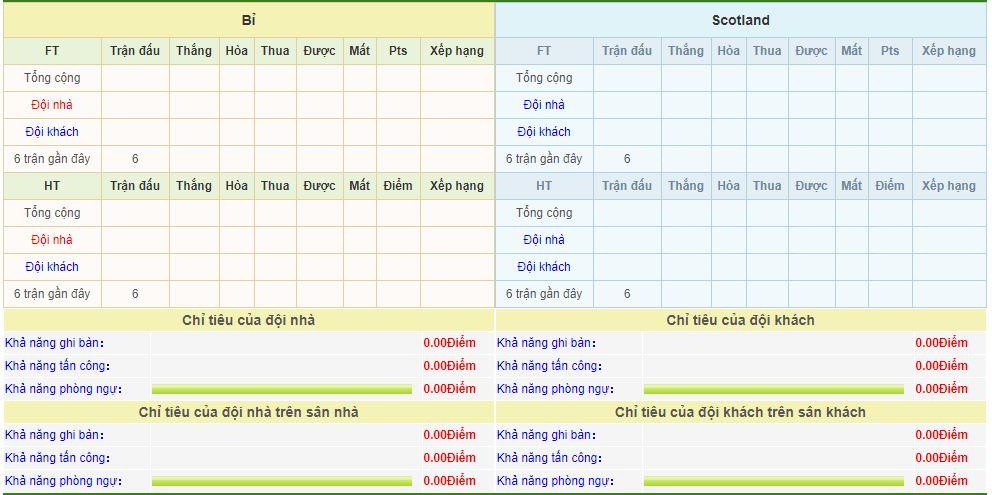 bi-vs-scotland-soi-keo-vong-loai-chau-au-12-06-cham-mat-hung-than-6