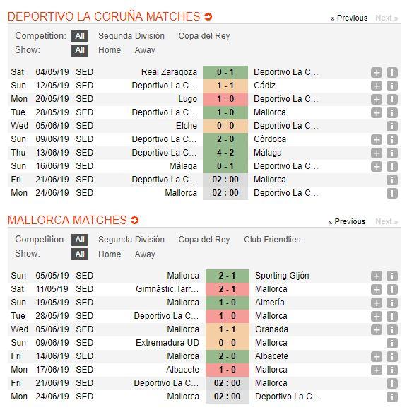 deportivo-vs-mallorca-soi-keo-playoff-hang-2-tay-ban-nha-21-06-gianh-nua-tam-ve-4