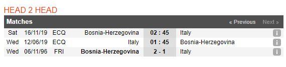 italia-vs-bosnia-soi-keo-vong-loai-chau-au-12-06-thanh-turin-toa-nang-5