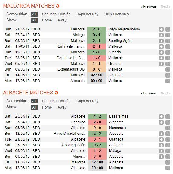 mallorca-vs-albacete-soi-keo-playoff-hang-2-tay-ban-nha-14-06-co-trang-ra-ve-4