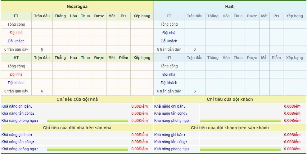 nicaragua-vs-haiti-soi-keo-cup-vang-concacaf-21-06-ap-luc-nang-ne-6