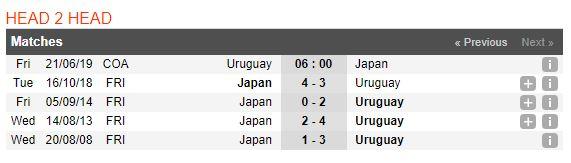 uruguay-vs-nhat-ban-soi-keo-cup-vo-dich-nam-my-21-06-samurai-tu-nan-5