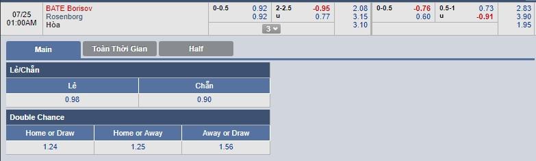 BATE-Borisov-vs-Rosenborg-00h00-ngay-25-07