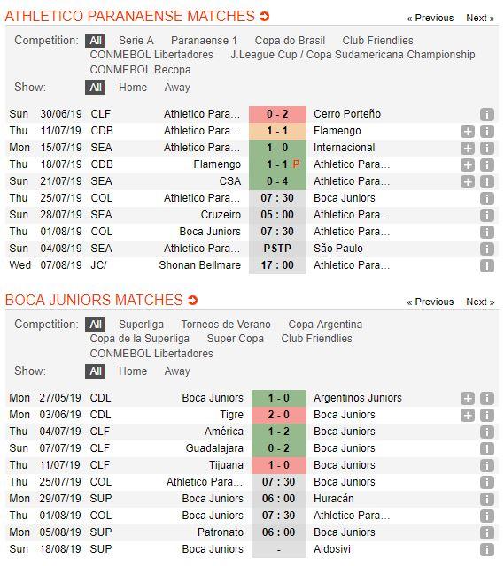 atletico-paranaense-vs-boca-juniors-soi-keo-cup-vo-dich-cac-clb-nam-my-25-07-vi-khach-kho-chieu-4