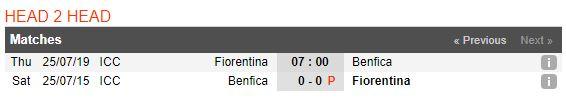 fiorentina-vs-benfica-soi-keo-cup-giao-huu-quoc-te-02-02-doan-quan-khat-mau-5