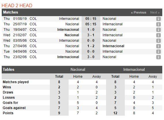 nacional-vs-internacional-soi-keo-cup-vo-dich-cac-clb-nam-my-25-07-quyet-tam-voi-voi-5