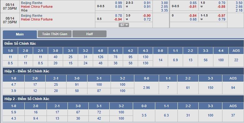 Beijing-Renhe-vs-Hebei-CFFC-18h35-ngay-14-8-1