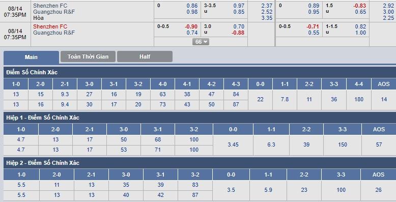 Shenzhen-vs-Guangzhou-R-F-18h35-ngay-14-08