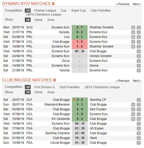 dynamo-kyiv-vs-club-brugge-soi-keo-vong-loai-cup-c1-chau-au-14-08-bao-toan-loi-the-4
