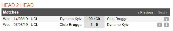 dynamo-kyiv-vs-club-brugge-soi-keo-vong-loai-cup-c1-chau-au-14-08-bao-toan-loi-the-5