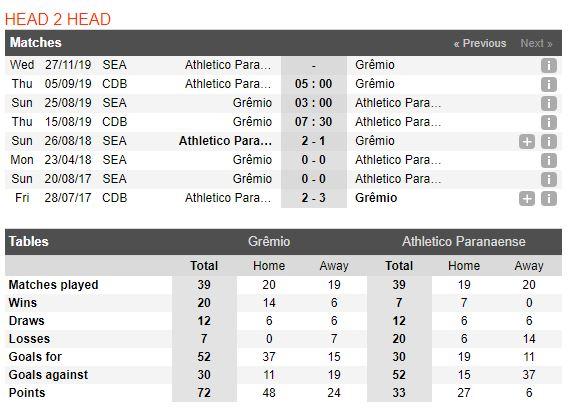 gremio-vs-atletico-paranaense-soi-keo-cup-quoc-gia-brazil-15-08-giang-bay-con-moi-5
