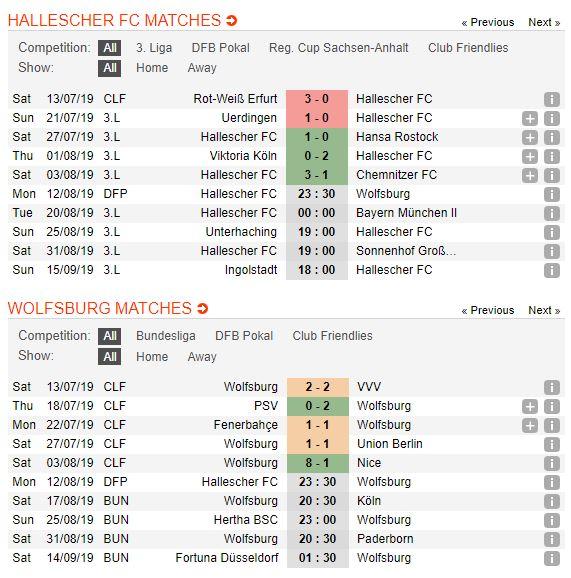 hallescher-vs-wolfsburg-soi-keo-cup-quoc-gia-duc-12-08-noi-dau-day-vo-4