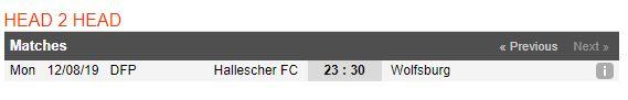 hallescher-vs-wolfsburg-soi-keo-cup-quoc-gia-duc-12-08-noi-dau-day-vo-5