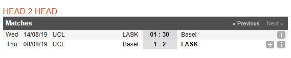 lask-vs-basel-soi-keo-vong-loai-cup-c1-chau-au-14-08-tap-trung-cao-do-5