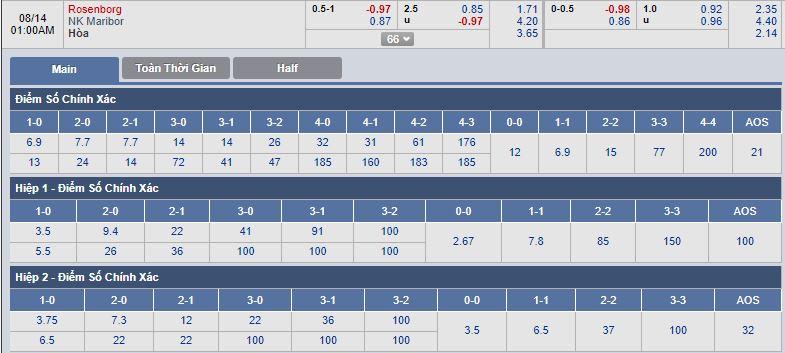 rosenborg-vs-maribor-00h00-ngay-14-08