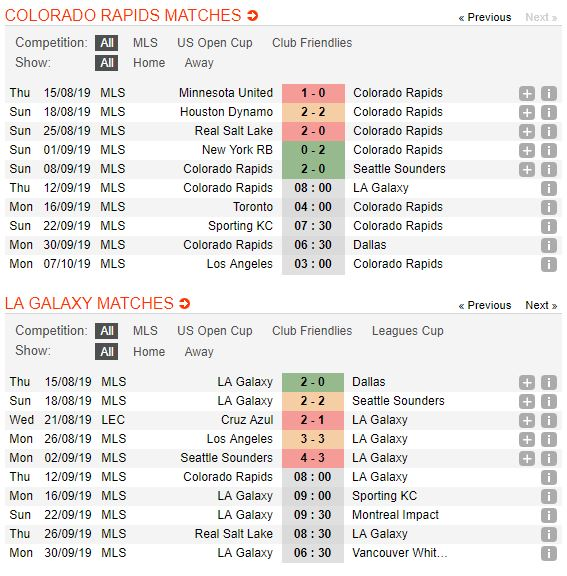 colorado-rapids-vs-la-galaxy-soi-keo-vdqg-my-12-09-khong-loi-thoat-4