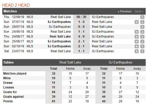 real-salt-lake-vs-earthquakes-soi-keo-vdqg-my-12-09-lang-le-ra-ve-5