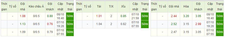 bahia-vs-sao-paulo-soi-keo-vdqg-brazil-10-10-trai-tim-ri-mau-2
