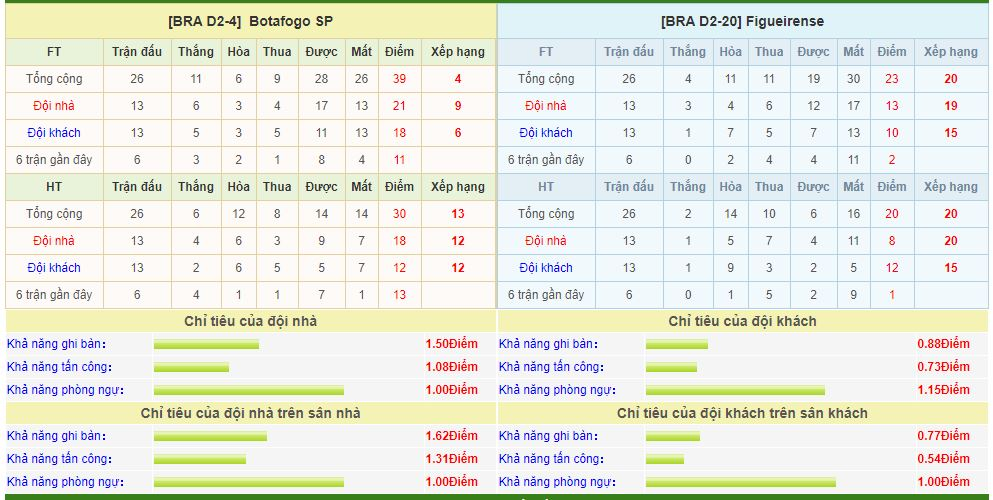botafogo-vs-figueirense-soi-keo-hang-2-brazil-09-10-suc-cung-luc-kiet-6