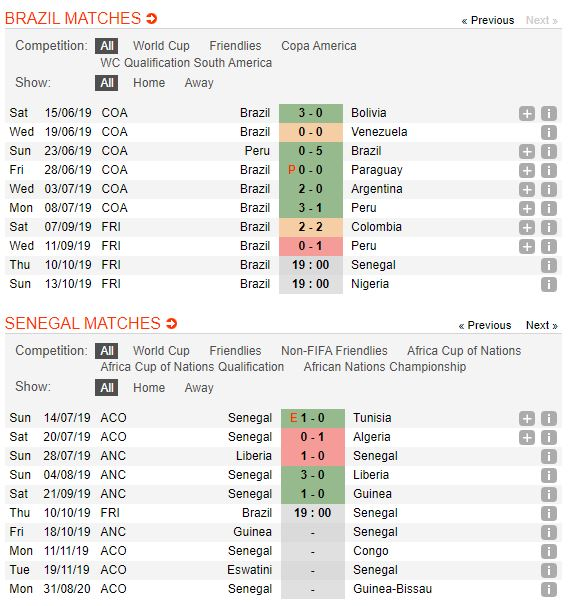 brazil-vs-senegal-soi-keo-giao-huu-quoc-te-10-10-vu-dieu-say-dam-4