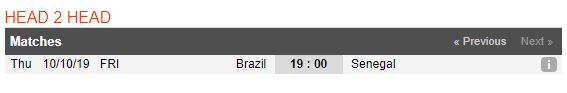 brazil-vs-senegal-soi-keo-giao-huu-quoc-te-10-10-vu-dieu-say-dam-5