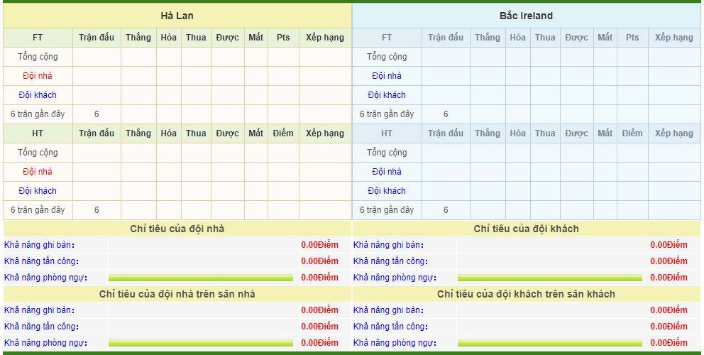 ha-lan-vs-bac-ireland-soi-keo-vong-loai-cup-chau-au-11-10-con-loc-cuong-phong-6