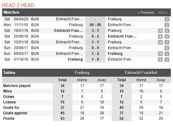 freiburg-vs-frankfurt-soi-keo-vdqg-duc-11-11-chu-nha-lep-ve-5