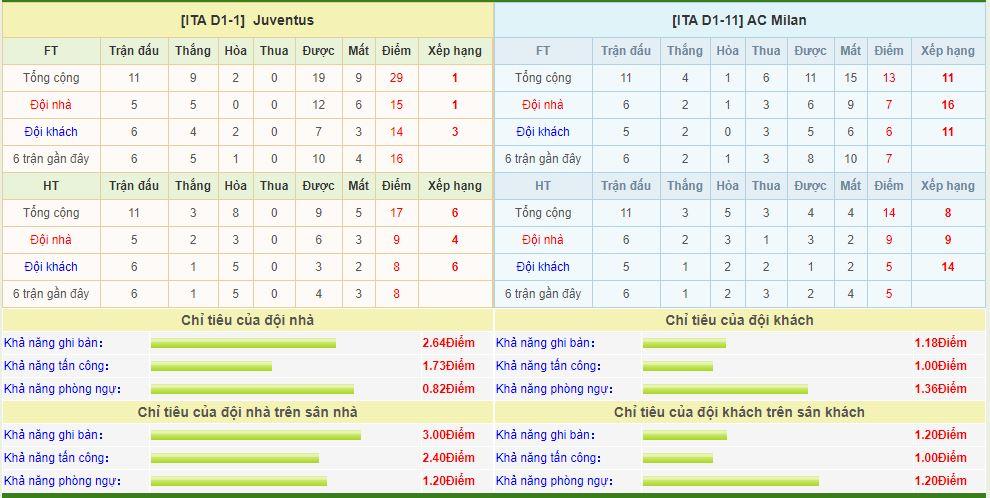 juventus-vs-ac-milan-soi-keo-vdqg-italia-11-11-cam-bay-chet-nguoi-6