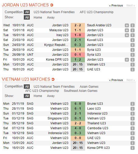 u23-jordan-vs-u23-viet-nam-soi-keo-cup-vo-dich-u23-chau-a-13-01-chien-dau-het-minh-4
