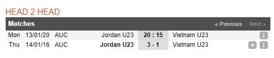 u23-jordan-vs-u23-viet-nam-soi-keo-cup-vo-dich-u23-chau-a-13-01-chien-dau-het-minh-5