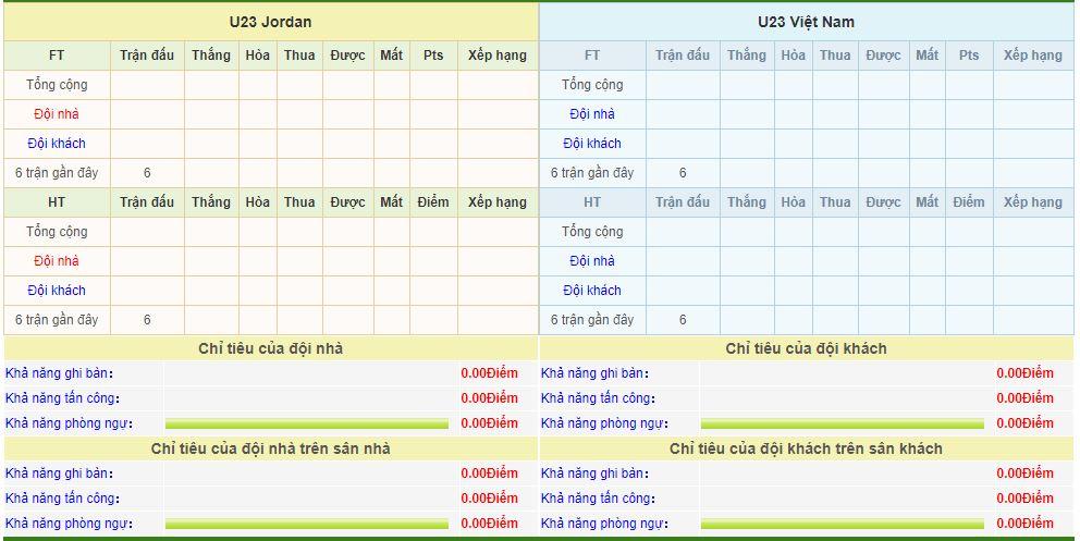 u23-jordan-vs-u23-viet-nam-soi-keo-cup-vo-dich-u23-chau-a-13-01-chien-dau-het-minh-6