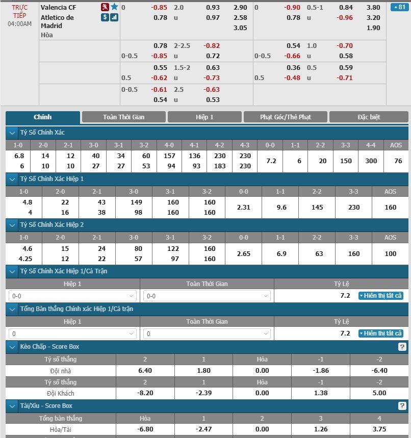 valencia-vs-atletico-madrid-tip-bong-da-mien-phi-15-02-2020-1